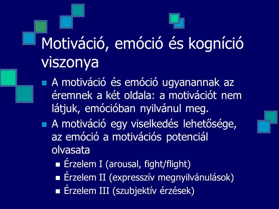 Motiváció, emóció és kogníció viszonya A motiváció és emóció ugyanannak az éremnek a két oldala: a motivációt nem látjuk, emócióban nyilvánul meg.