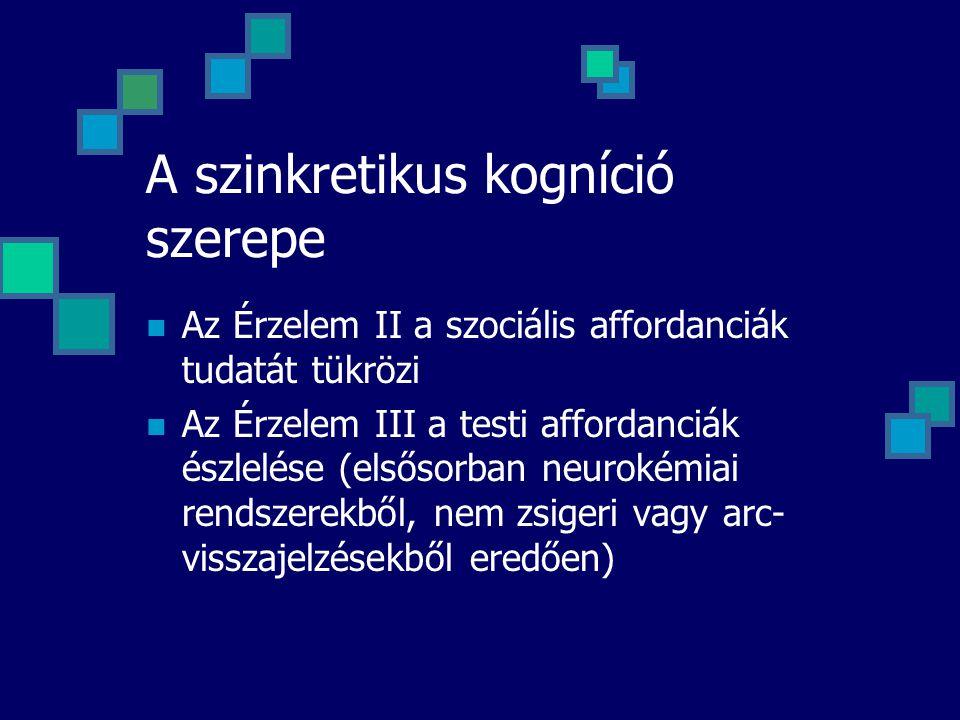 A szinkretikus kogníció szerepe Az Érzelem II a szociális affordanciák tudatát tükrözi Az Érzelem III a testi affordanciák észlelése (elsősorban neurokémiai rendszerekből, nem zsigeri vagy arc- visszajelzésekből eredően)