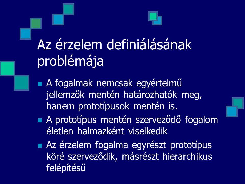 Az érzelem definiálásának problémája A fogalmak nemcsak egyértelmű jellemzők mentén határozhatók meg, hanem prototípusok mentén is. A prototípus menté
