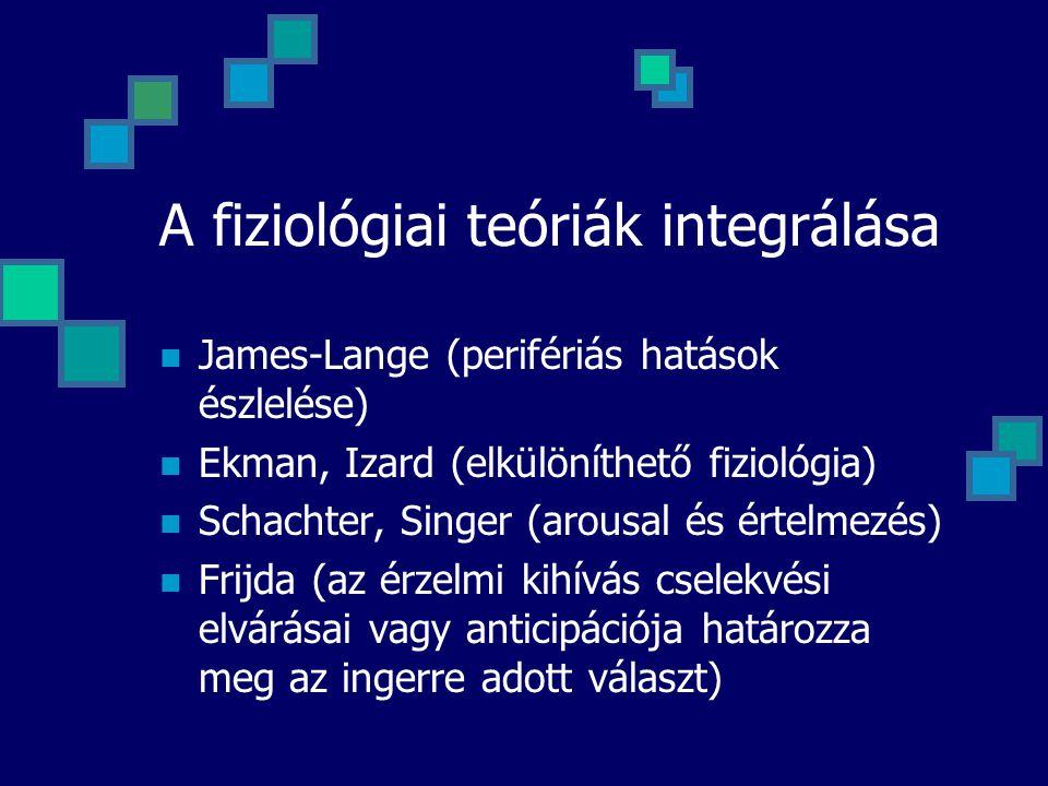 A fiziológiai teóriák integrálása James-Lange (perifériás hatások észlelése) Ekman, Izard (elkülöníthető fiziológia) Schachter, Singer (arousal és értelmezés) Frijda (az érzelmi kihívás cselekvési elvárásai vagy anticipációja határozza meg az ingerre adott választ)
