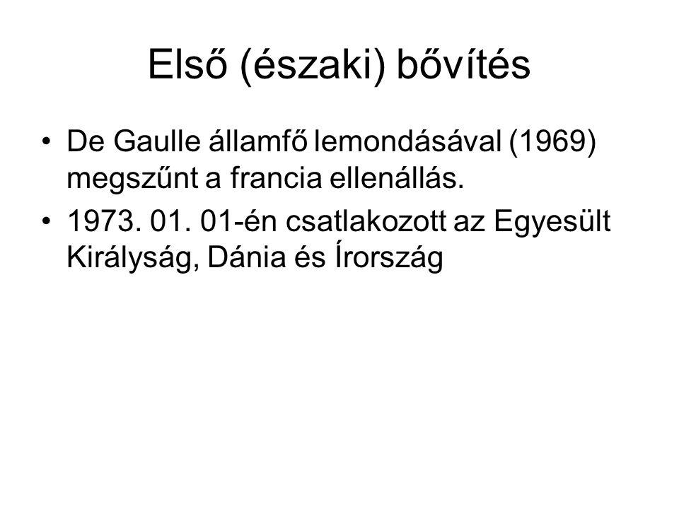 Déli bővítés 2 lépésben 1981-ben Görögország, 1986-ban Spanyolország és Portugália csatlakozott az EK-hoz (tizenkettek)