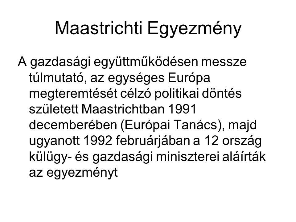 Maastrichti Egyezmény főbb pontjai -EK átalakítása Európai Unióvá, -Közös külügyi és biztonsági politika, -Szoros együttműködés a bel- és igazságügy területén, -A nemzeti valuták átváltását 1999-ig visszavonhatatlanul meg kell állapítani, -EU állampolgárság alapítása, -Európa Parlament hatáskörének bővítése, -Szociálpolitikai aktivitás (UK nélkül), -Bővítésre nyitott az EU.