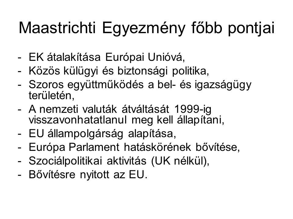 Bővítések 1995.01. 01.