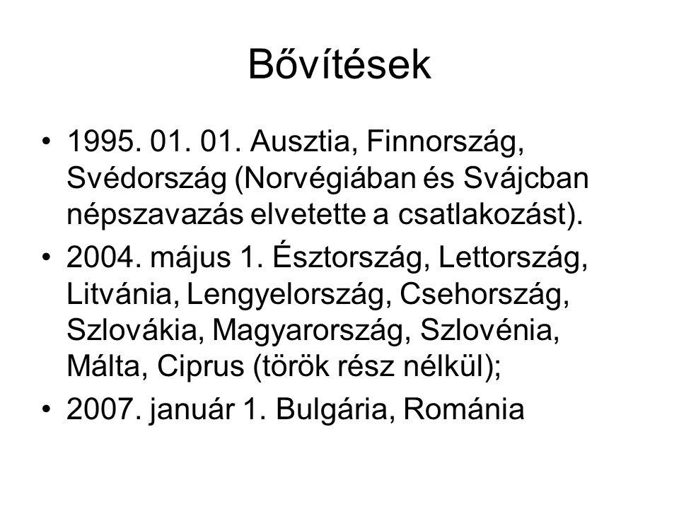 Tagjelölt országok Törökország Horvátország Macedónia