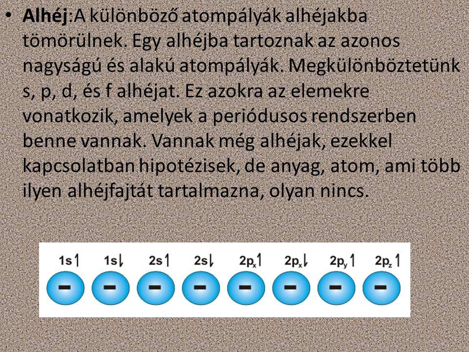 Alhéjak és orbitalok relativ energiaszintje Készitete:Birtalan Lóránd Pap Márk Juhos Barnabás Vincze Zoltán