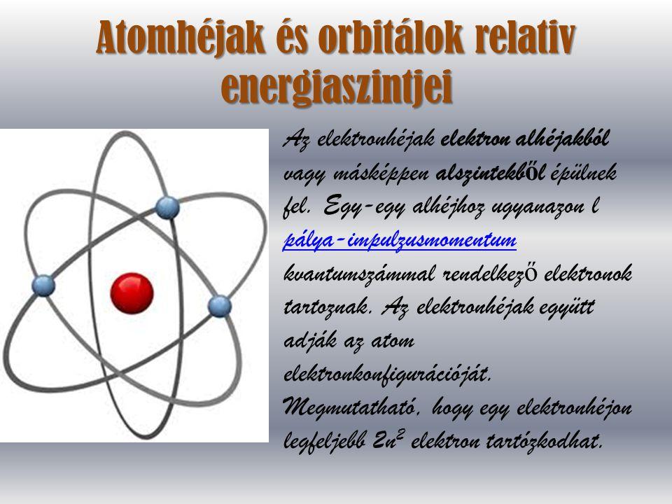 Alhéj:A különböző atompályák alhéjakba tömörülnek. Egy alhéjba tartoznak az azonos nagyságú és alakú atompályák. Megkülönböztetünk s, p, d, és f alhéj
