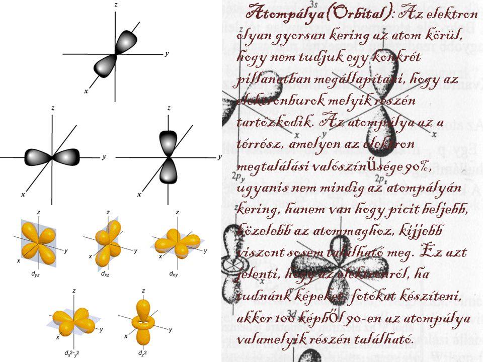 Atomhéjak és orbitálok relativ energiaszintjei Az elektronhéjak elektron alhéjakból vagy másképpen alszintekb ő l épülnek fel. Egy-egy alhéjhoz ugyana