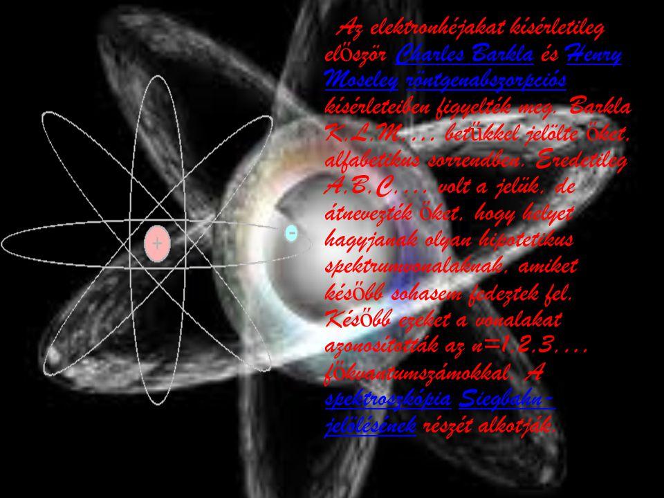 Atompálya(Orbital): Az elektron olyan gyorsan kering az atom körül, hogy nem tudjuk egy konkrét pillanatban megállapítani, hogy az elektronburok melyi