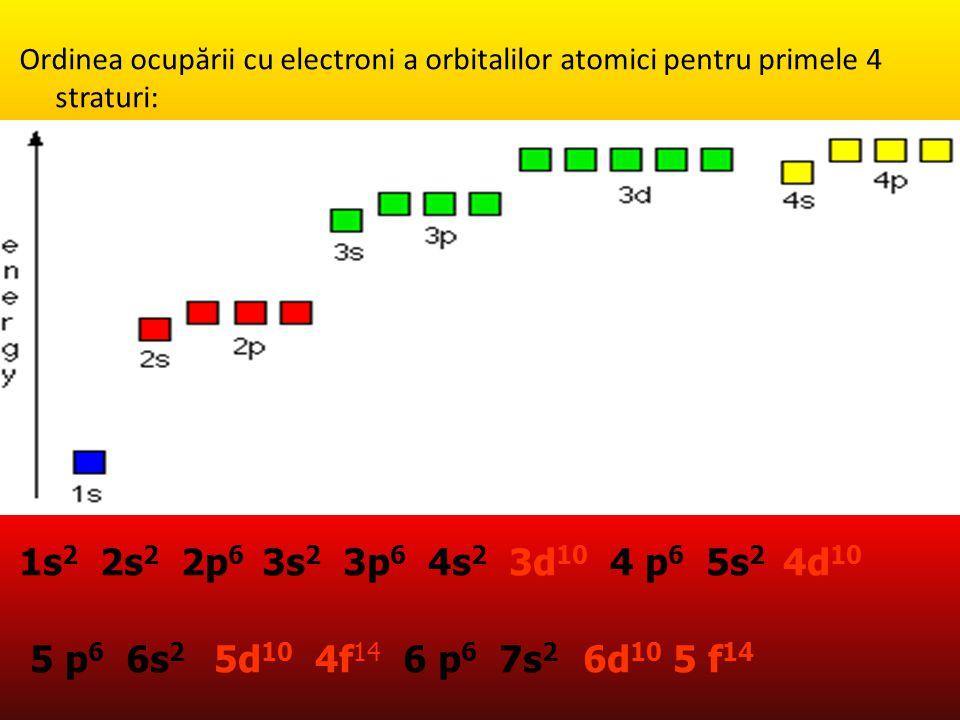 Az elektronhéjakat kísérletileg el ő ször Charles Barkla és Henry Moseley röntgenabszorpciós kísérleteiben figyelték meg. Barkla K,L,M,… bet ű kkel je