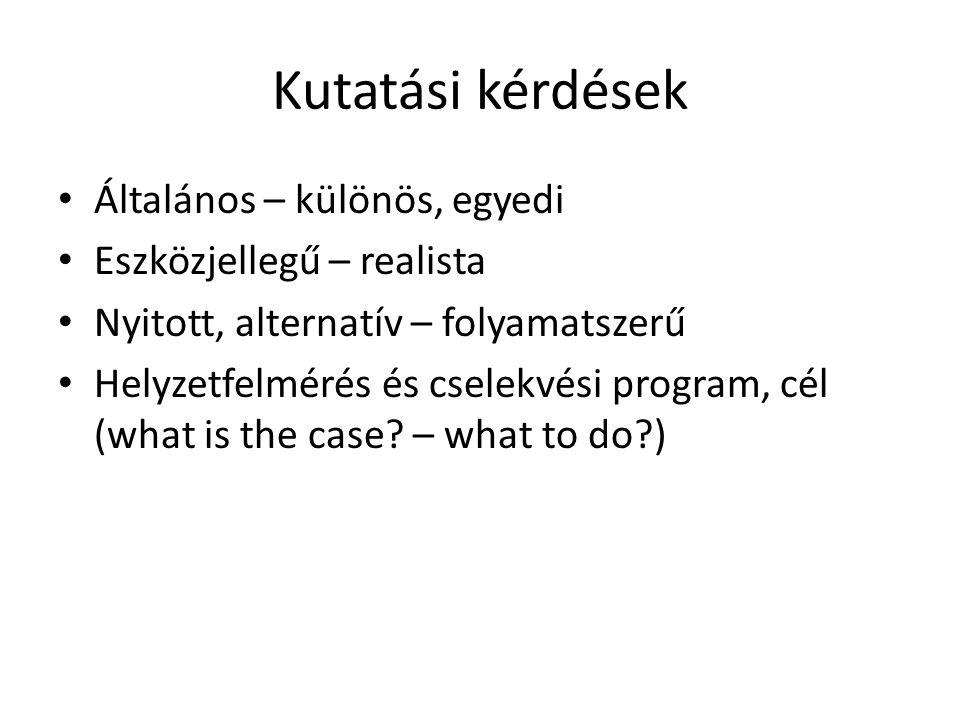 Kutatási kérdések Általános – különös, egyedi Eszközjellegű – realista Nyitott, alternatív – folyamatszerű Helyzetfelmérés és cselekvési program, cél (what is the case.