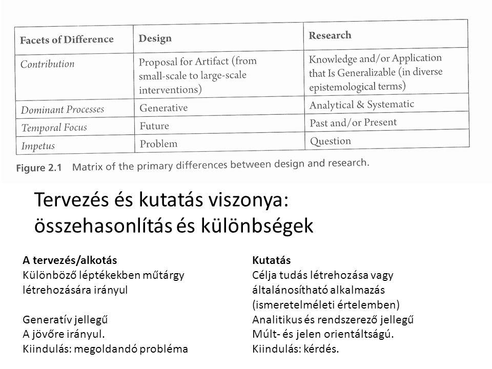 Tervezés és kutatás viszonya: összehasonlítás és különbségek A tervezés/alkotás Különböző léptékekben műtárgy létrehozására irányul Generatív jellegű A jövőre irányul.