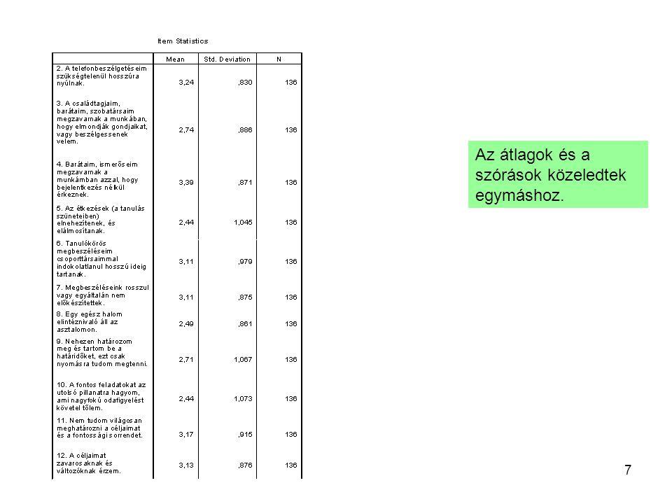 8 Továbbra is maradtak kérdések, amelyek elhagyásával a Cronbach-alfa értéke javítható.