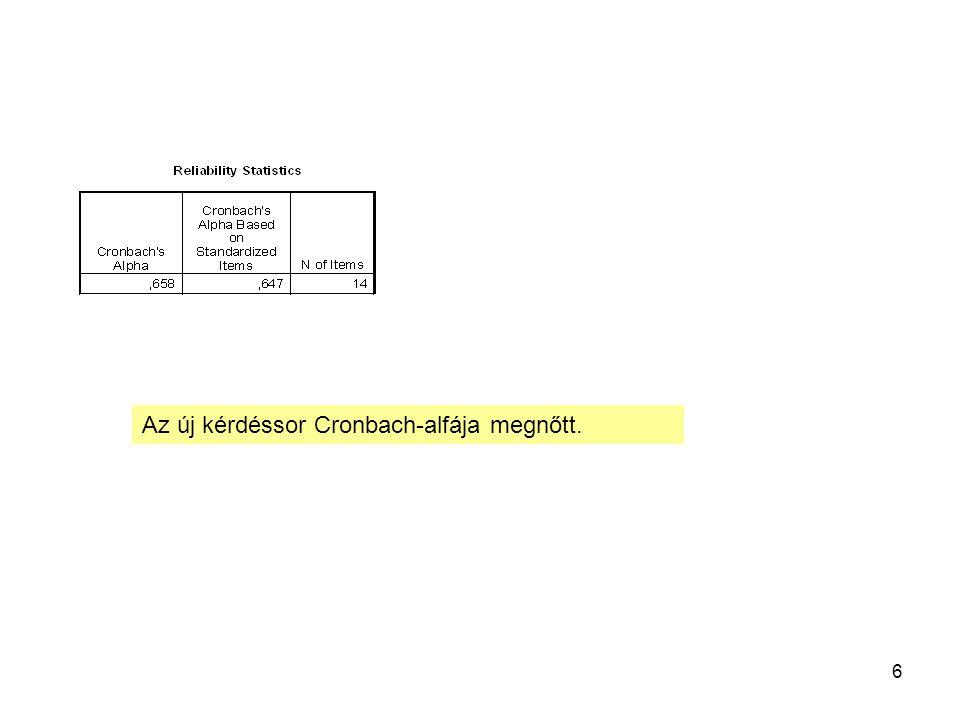 6 Az új kérdéssor Cronbach-alfája megnőtt.