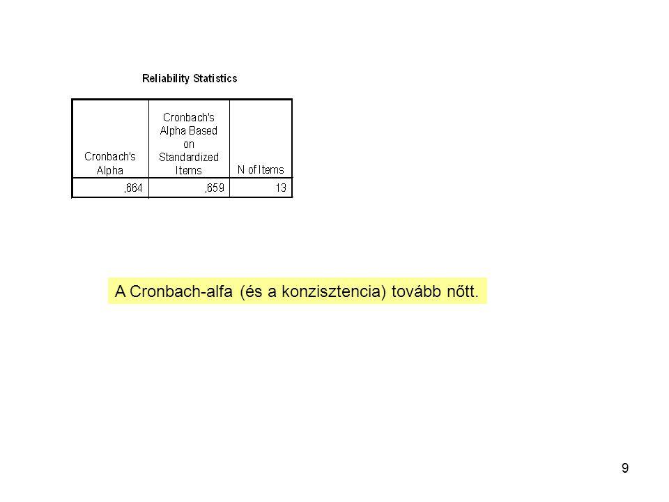 9 A Cronbach-alfa (és a konzisztencia) tovább nőtt.