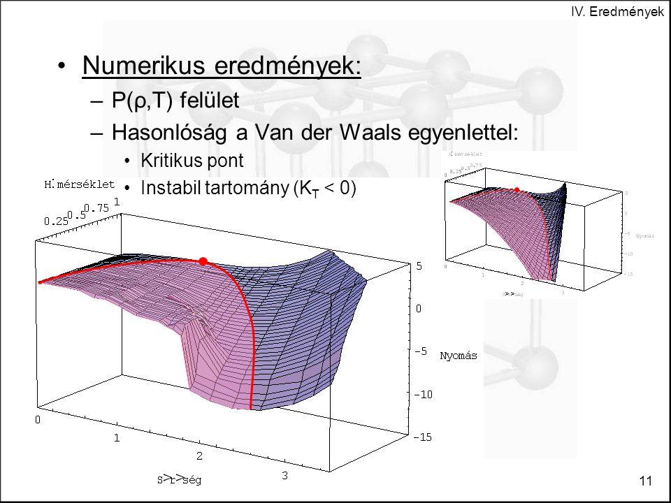 IV. Eredmények 11 Numerikus eredmények: –P(ρ,T) felület –Hasonlóság a Van der Waals egyenlettel: Kritikus pont Instabil tartomány (K T < 0)