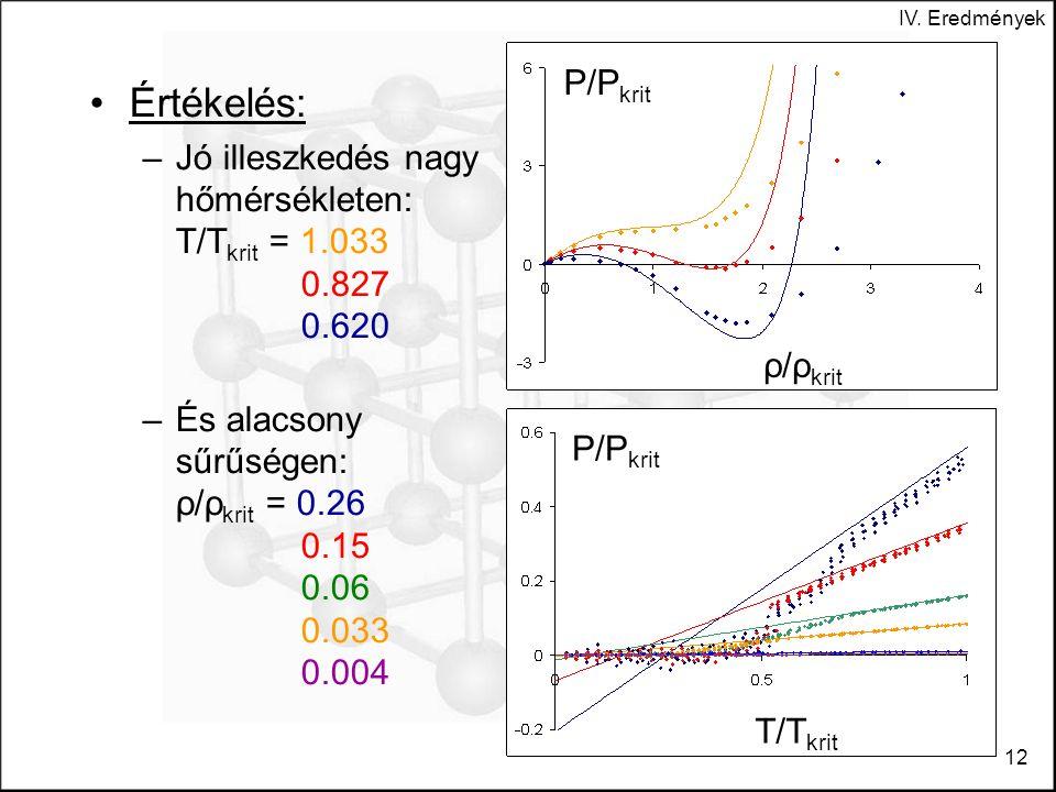 IV. Eredmények 12 Értékelés: –Jó illeszkedés nagy hőmérsékleten: T/T krit = 1.033 0.827 0.620 –És alacsony sűrűségen: ρ/ρ krit = 0.26 0.15 0.06 0.033