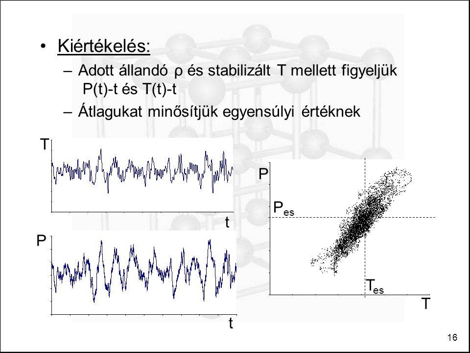 16 Kiértékelés: –Adott állandó ρ és stabilizált T mellett figyeljük P(t)-t és T(t)-t –Átlagukat minősítjük egyensúlyi értéknek T P T t P t P es T es