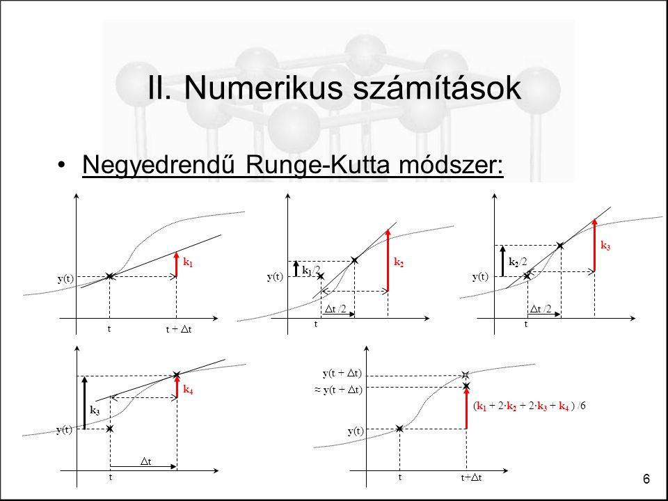 6 k 2 /2 y(t) t  t /2 II.