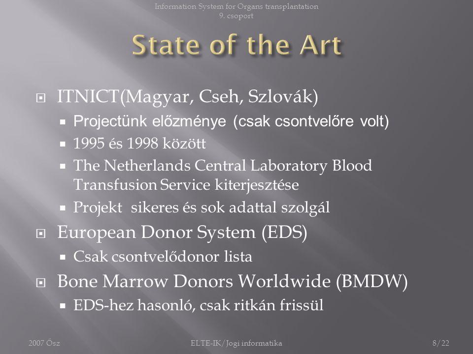 2007 Ősz9/22ELTE-IK/Jogi informatika  Minél több állam van bent a projectben annál több a donorszerv és így nő a sikeres műtétek száma  A három országban lezajlott sikeres bevezetés után egyre több EU tagállam bevonása  The Netherlands Central Laboratory segítségével és adatainak felhasználásával a hasonló projektek implementálása, összekapcsolása http://www.chple.arch.vt.edu/ Information System for Organs transplantation 9.