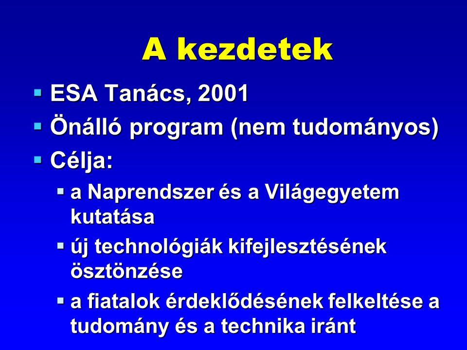 A kezdetek  ESA Tanács, 2001  Önálló program (nem tudományos)  Célja:  a Naprendszer és a Világegyetem kutatása  új technológiák kifejlesztésének ösztönzése  a fiatalok érdeklődésének felkeltése a tudomány és a technika iránt