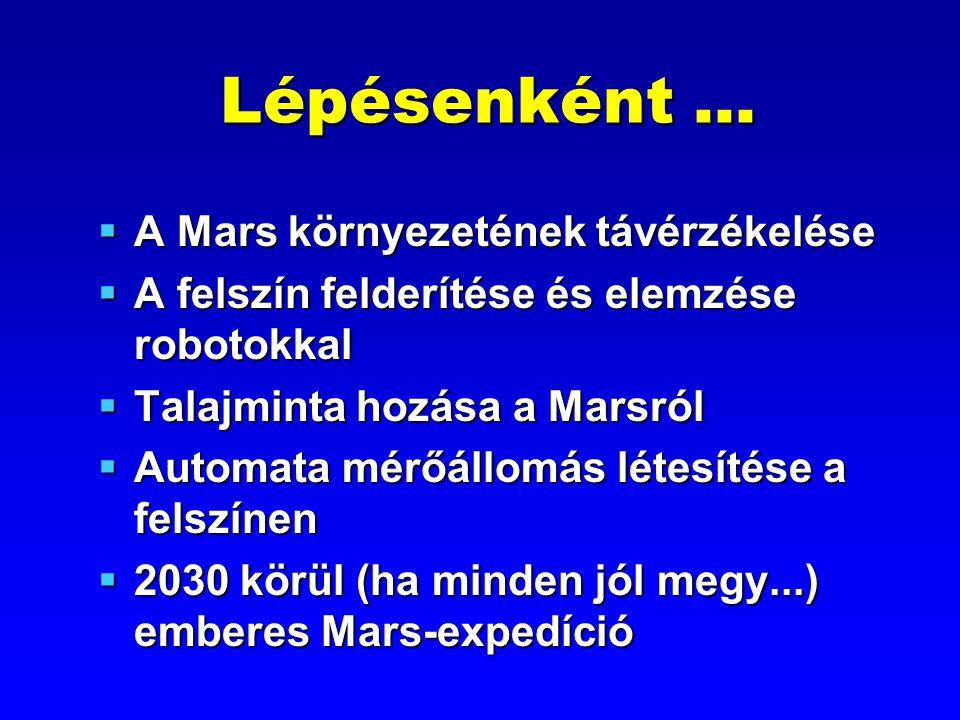 Lépésenként...  A Mars környezetének távérzékelése  A felszín felderítése és elemzése robotokkal  Talajminta hozása a Marsról  Automata mérőállomá