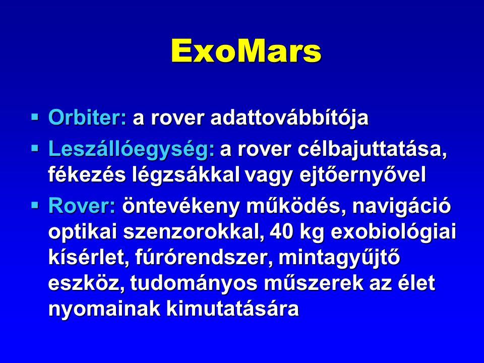 ExoMars  Orbiter: a rover adattovábbítója  Leszállóegység: a rover célbajuttatása, fékezés légzsákkal vagy ejtőernyővel  Rover: öntevékeny működés, navigáció optikai szenzorokkal, 40 kg exobiológiai kísérlet, fúrórendszer, mintagyűjtő eszköz, tudományos műszerek az élet nyomainak kimutatására