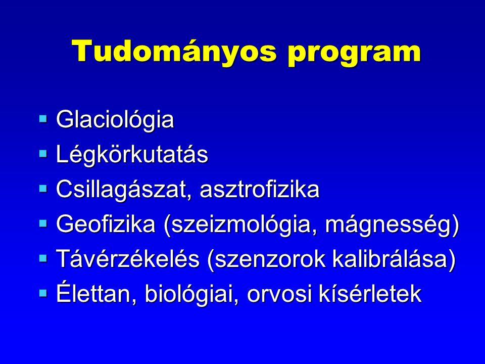 Tudományos program  Glaciológia  Légkörkutatás  Csillagászat, asztrofizika  Geofizika (szeizmológia, mágnesség)  Távérzékelés (szenzorok kalibrálása)  Élettan, biológiai, orvosi kísérletek