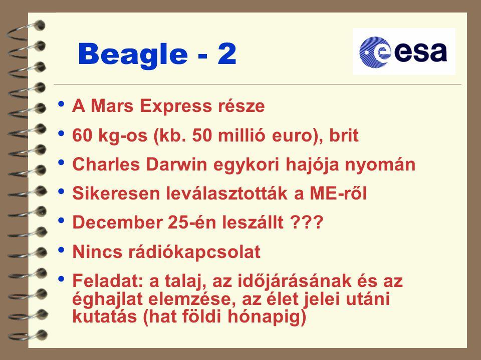 Beagle - 2 A Mars Express része 60 kg-os (kb. 50 millió euro), brit Charles Darwin egykori hajója nyomán Sikeresen leválasztották a ME-ről December 25
