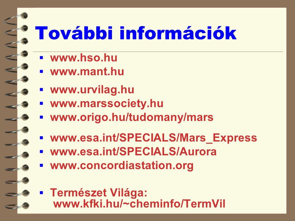 További információk  www.hso.hu  www.mant.hu  www.urvilag.hu  www.marssociety.hu  www.origo.hu/tudomany/mars  www.esa.int/SPECIALS/Mars_Express