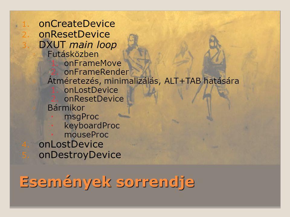 Események sorrendje 1. onCreateDevice 2. onResetDevice 3.