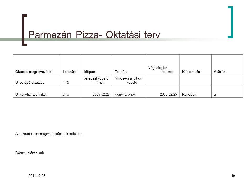 2011.10.28.19 Parmezán Pizza- Oktatási terv Oktatás megnevezéseLétszámIdőpontFelelős Végrehajtás dátumaKiértékelésAláírás Új belépő oktatása1 fő belépést követő 1 hét Minőségirányítási vezető Új konyhai technikák2 fő2009.02.28Konyhafőnök2008.02.25Rendbenüi Az oktatási terv megvalósítását elrendelem.