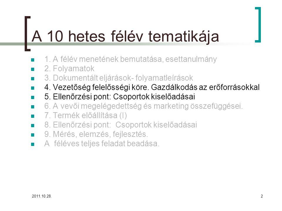2011.10.28.2 A 10 hetes félév tematikája 1. A félév menetének bemutatása, esettanulmány 2. Folyamatok 3. Dokumentált eljárások- folyamatleírások 4. Ve