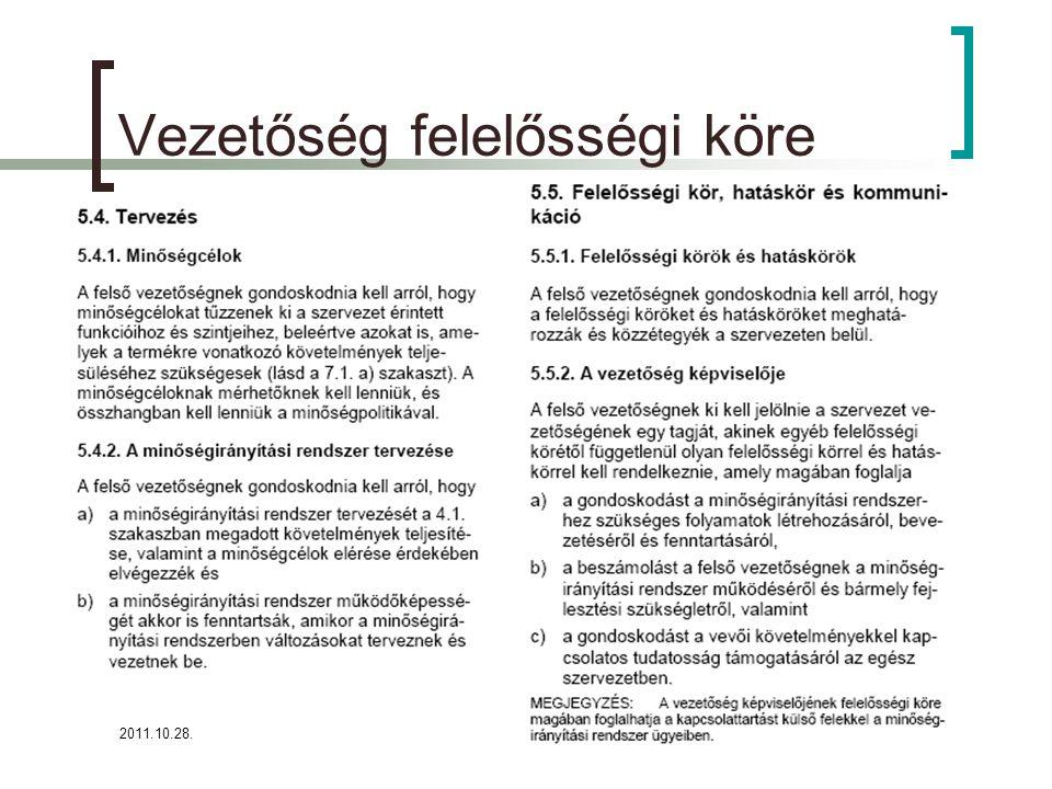 2011.10.28.9 Vezetőség felelősségi köre