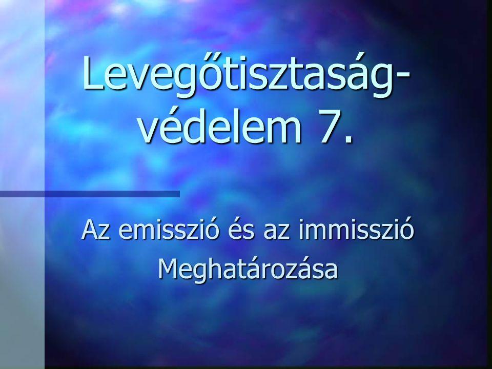 Levegőtisztaság- védelem 7. Az emisszió és az immisszió Meghatározása