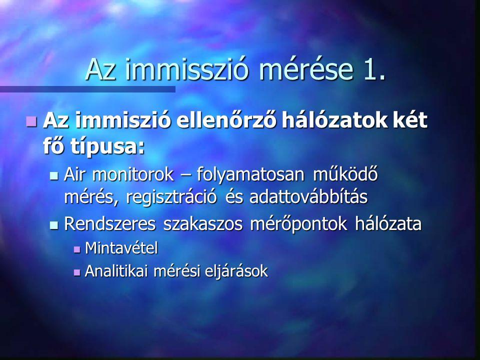 Az immisszió mérése 1. Az immiszió ellenőrző hálózatok két fő típusa: Az immiszió ellenőrző hálózatok két fő típusa: Air monitorok – folyamatosan műkö
