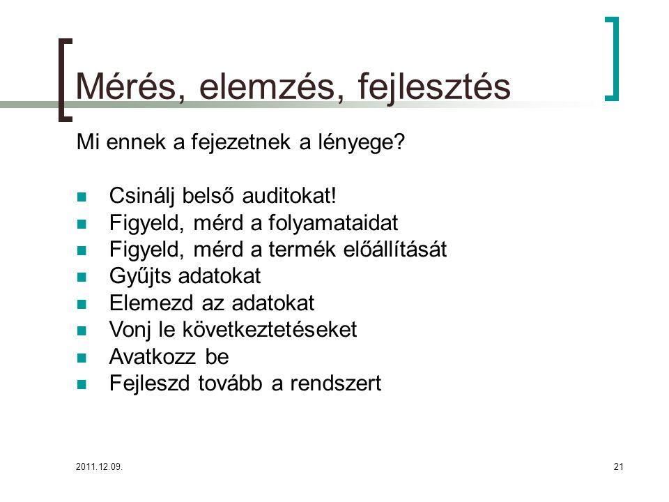 2011.12.09.21 Mérés, elemzés, fejlesztés Mi ennek a fejezetnek a lényege? Csinálj belső auditokat! Figyeld, mérd a folyamataidat Figyeld, mérd a termé