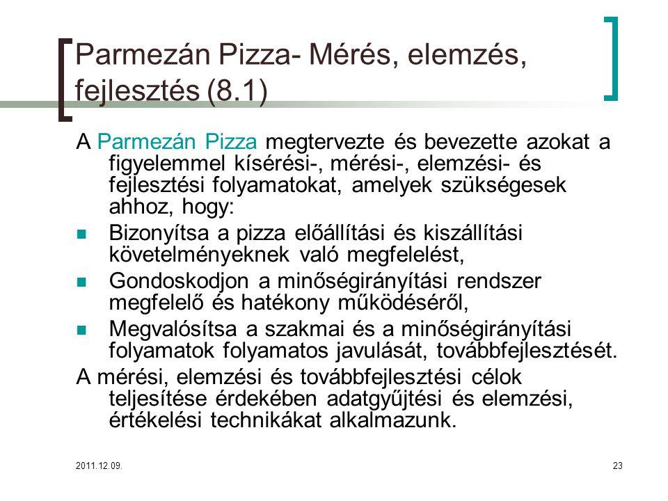 2011.12.09.23 A Parmezán Pizza megtervezte és bevezette azokat a figyelemmel kísérési-, mérési-, elemzési- és fejlesztési folyamatokat, amelyek szüksé