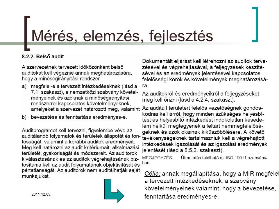 2011.12.09.24 Mérés, elemzés, fejlesztés Célja: annak megállapítása, hogy a MIR megfelel-e a tervezett intézkedéseknek, a szabvány követelményeinek va