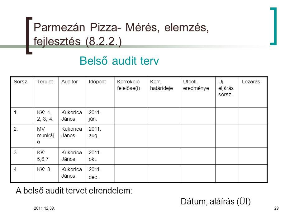 2011.12.09.29 Parmezán Pizza- Mérés, elemzés, fejlesztés (8.2.2.) Belső audit terv Sorsz.TerületAuditorIdőpontKorrekció felelőse(i) Korr. határideje U