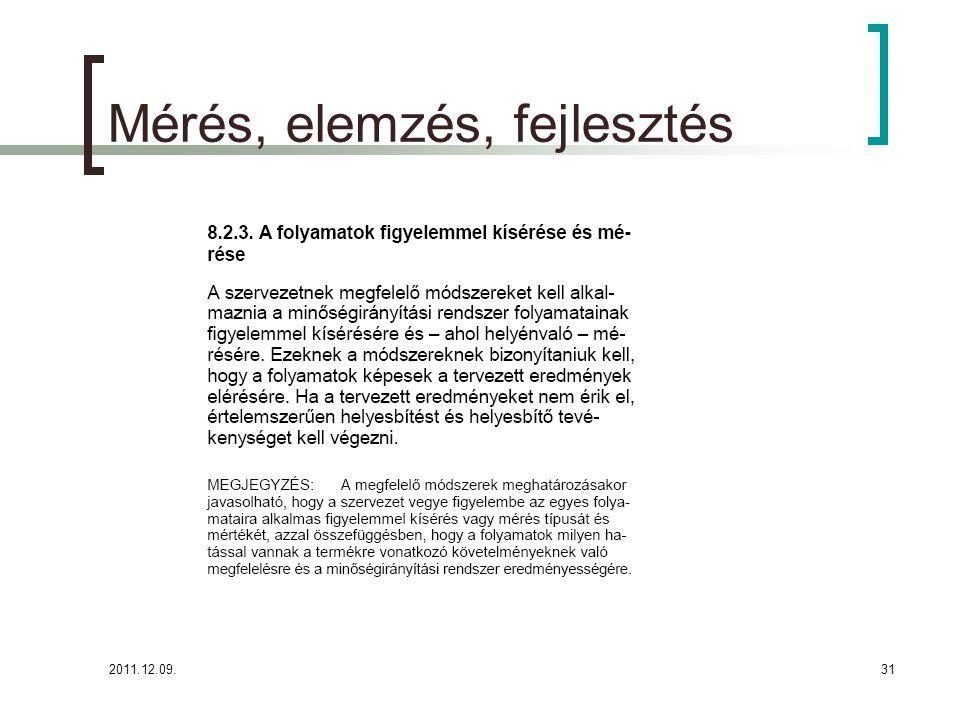 2011.12.09.31 Mérés, elemzés, fejlesztés