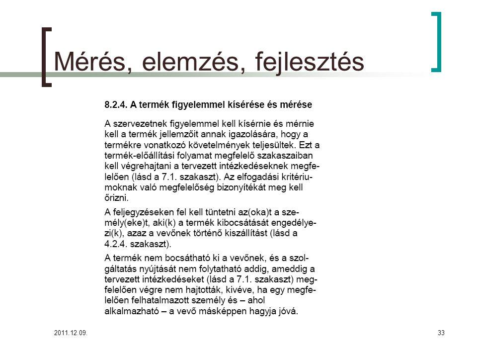 2011.12.09.33 Mérés, elemzés, fejlesztés