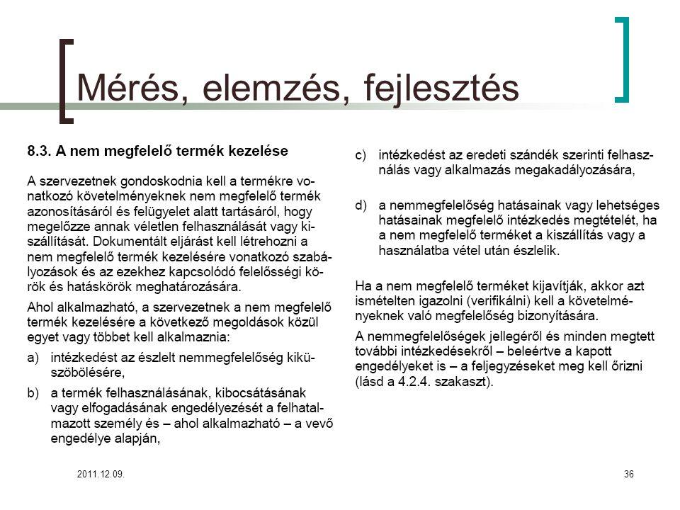 2011.12.09.36 Mérés, elemzés, fejlesztés
