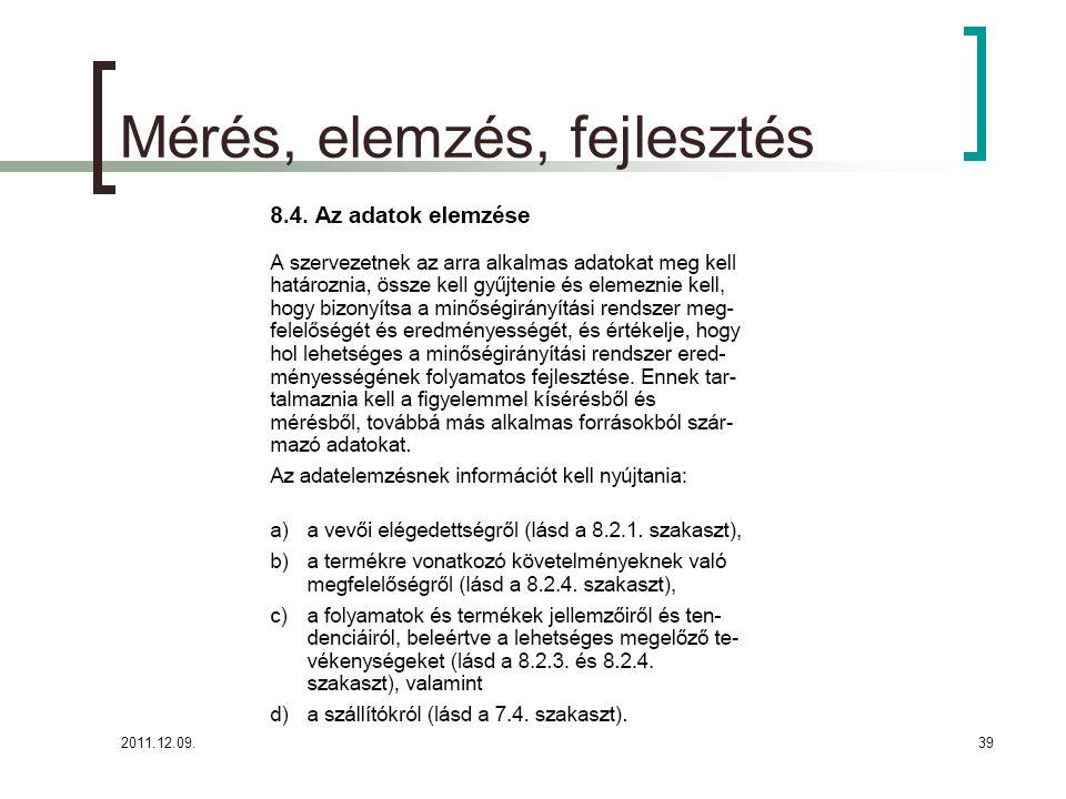 2011.12.09.39 Mérés, elemzés, fejlesztés