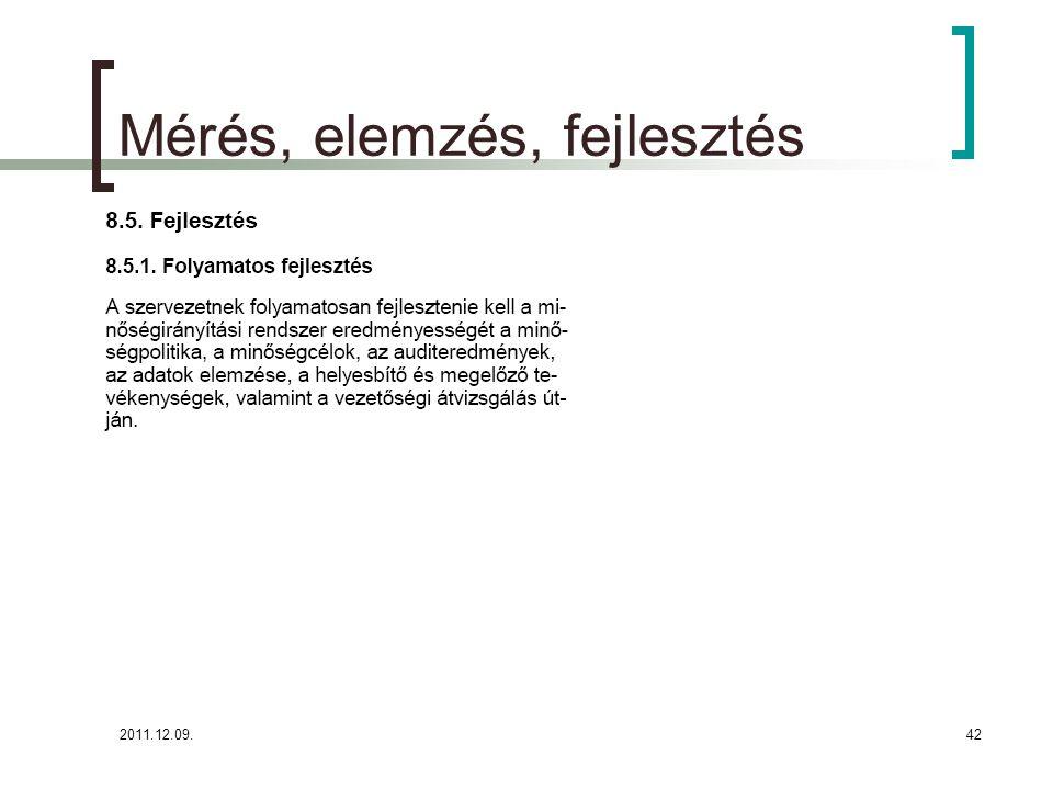 2011.12.09.42 Mérés, elemzés, fejlesztés