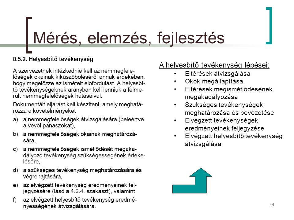 2011.12.09.44 Mérés, elemzés, fejlesztés A helyesbítő tevékenység lépései: Eltérések átvizsgálása Okok megállapítása Eltérések megismétlődésének megak
