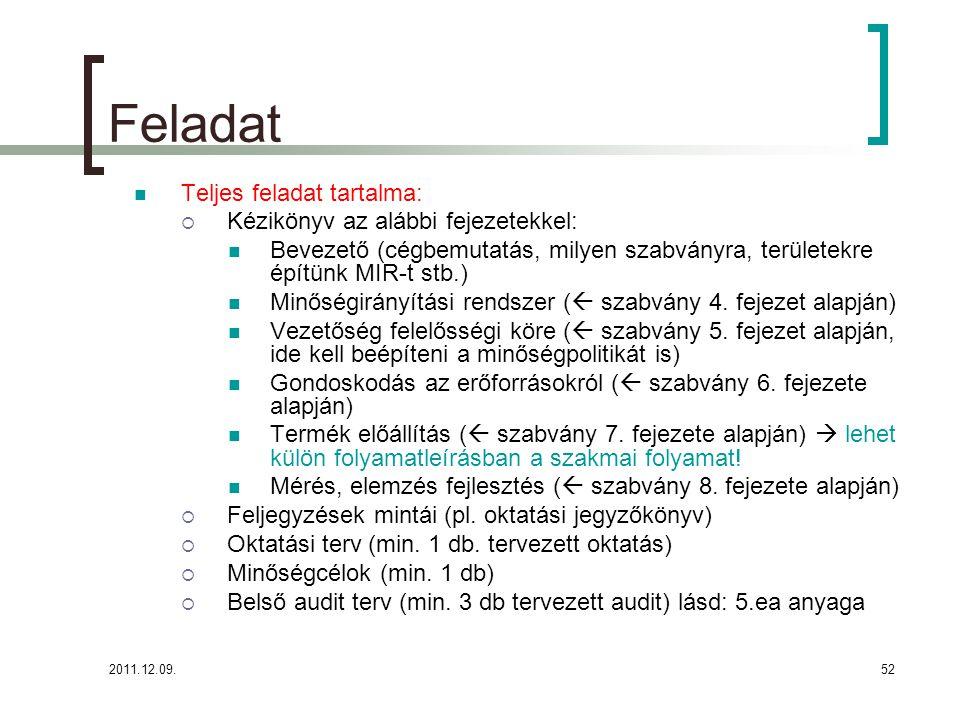 2011.12.09.52 Feladat Teljes feladat tartalma:  Kézikönyv az alábbi fejezetekkel: Bevezető (cégbemutatás, milyen szabványra, területekre építünk MIR-