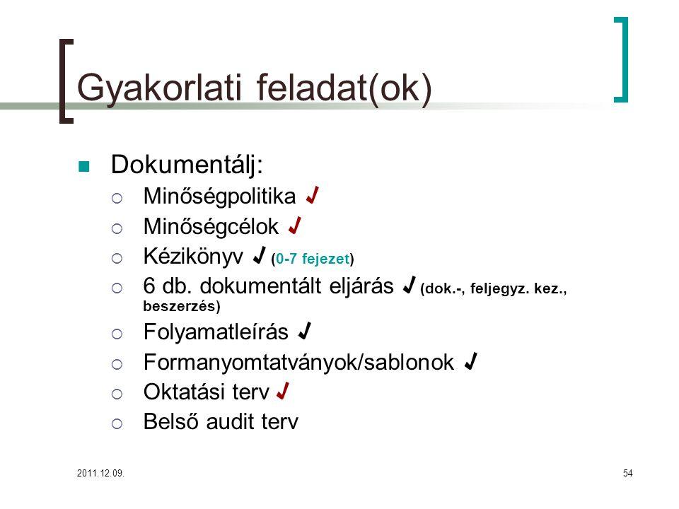 2011.12.09.54 Gyakorlati feladat(ok) Dokumentálj:  Minőségpolitika √  Minőségcélok √  Kézikönyv √ (0-7 fejezet)  6 db. dokumentált eljárás √ (dok.
