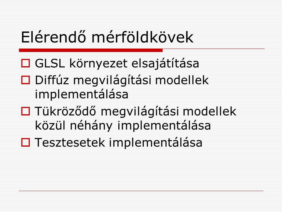 Elérendő mérföldkövek  GLSL környezet elsajátítása  Diffúz megvilágítási modellek implementálása  Tükröződő megvilágítási modellek közül néhány implementálása  Tesztesetek implementálása
