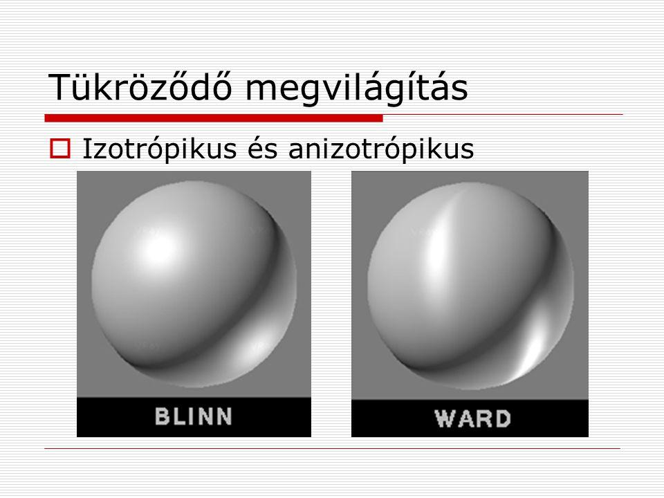 Tükröződő megvilágítás  Izotrópikus és anizotrópikus