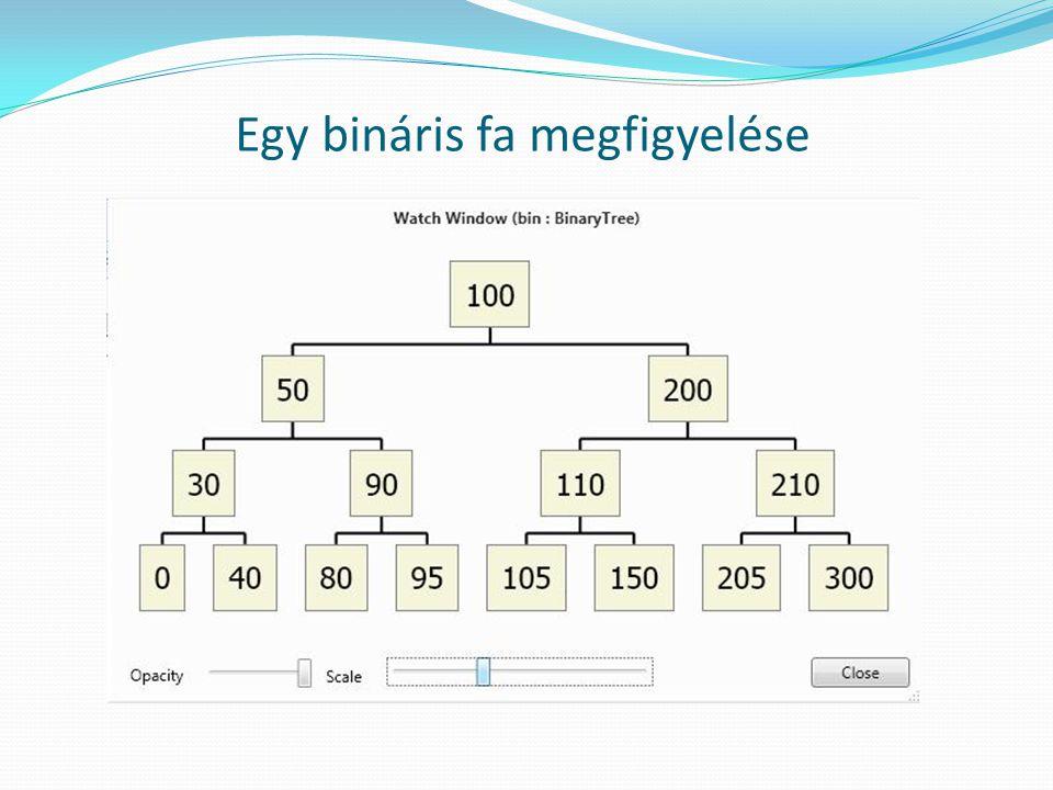 Egy bináris fa megfigyelése